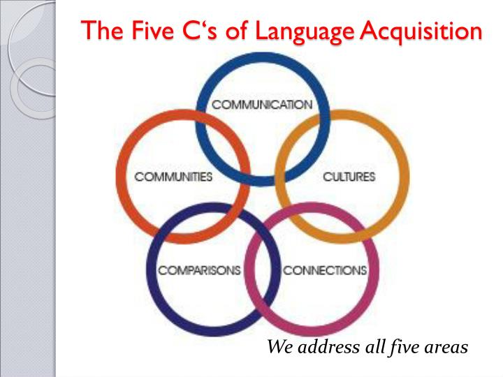 The Five C's of Language Acquisition