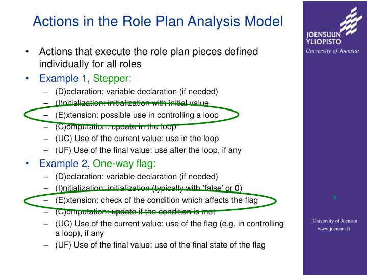Actions in the Role Plan Analysis Model