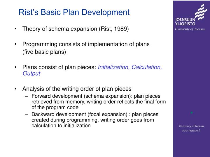 Rist's Basic Plan Development