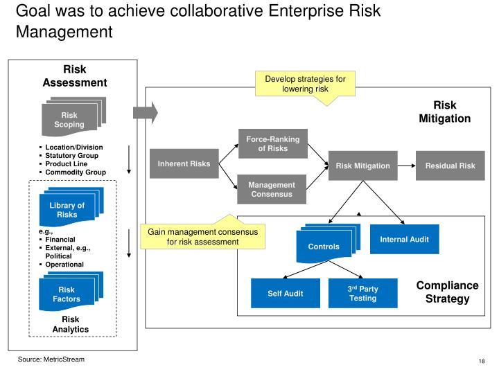Goal was to achieve collaborative Enterprise Risk Management