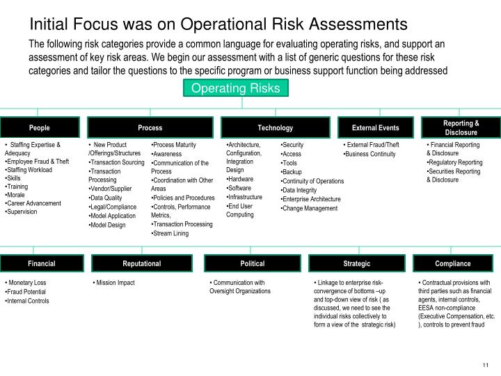 Initial Focus was on Operational Risk Assessments