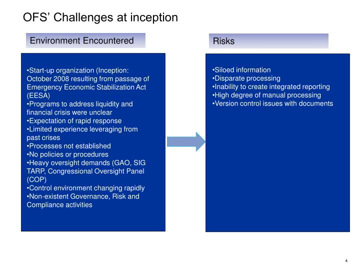 OFS' Challenges at inception