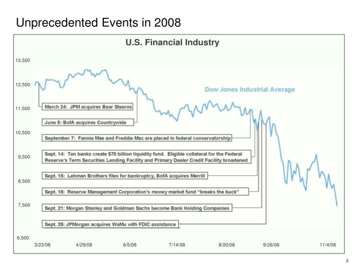 Unprecedented Events in 2008