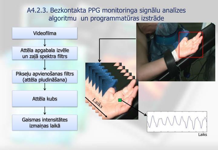 A4.2.3. Bezkontakta PPG monitoringa signālu analīzes algoritmu  un programmatūras izstrāde