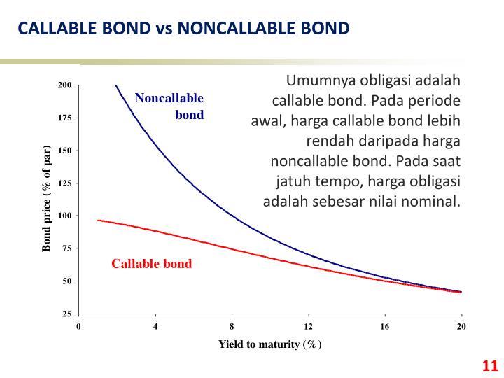 CALLABLE BOND vs NONCALLABLE BOND