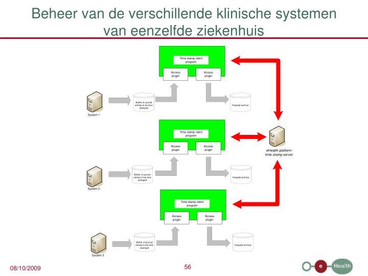 Beheer van de verschillende klinische systemen