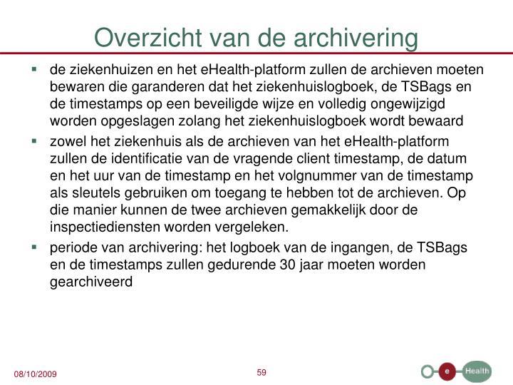 Overzicht van de archivering