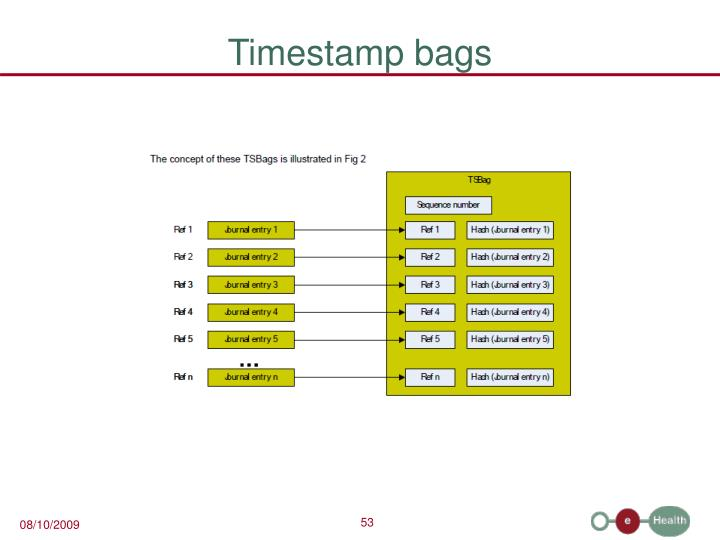 Timestamp bags