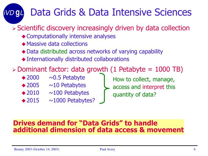 Data Grids & Data Intensive Sciences
