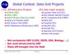 global context data grid projects