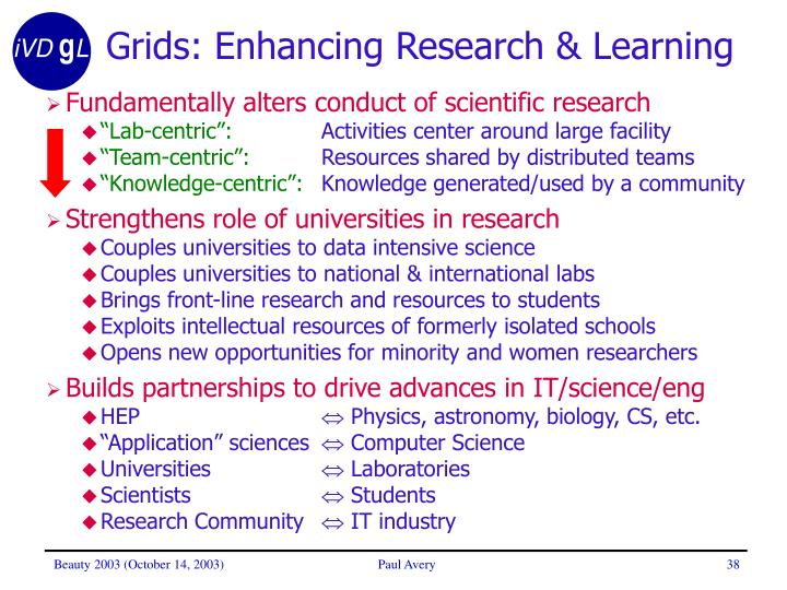 Grids: Enhancing Research & Learning