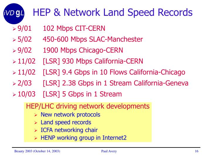 HEP & Network Land Speed Records