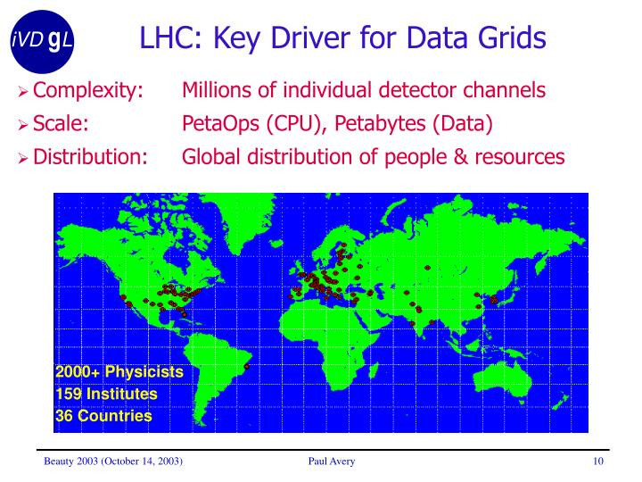LHC: Key Driver for Data Grids