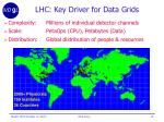 lhc key driver for data grids