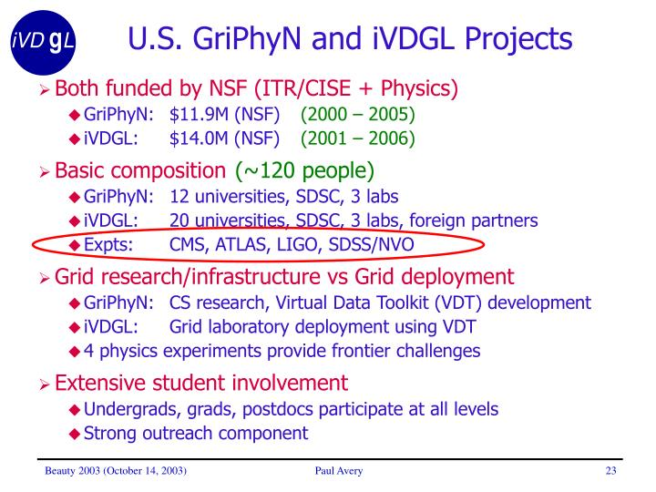 U.S. GriPhyN and iVDGL Projects
