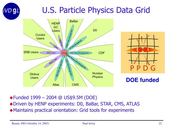 U.S. Particle Physics Data Grid