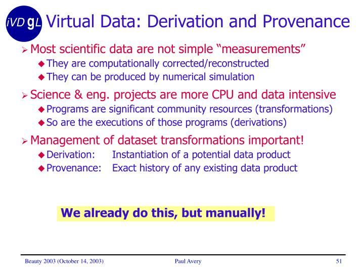 Virtual Data: Derivation and Provenance
