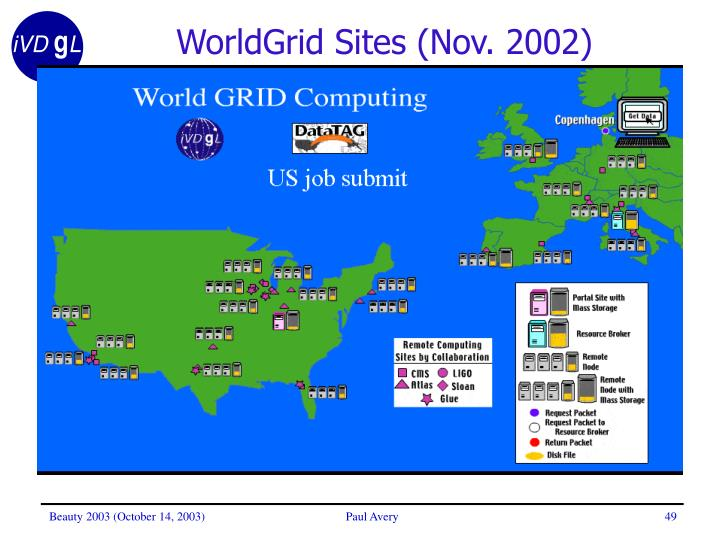 WorldGrid Sites (Nov. 2002)
