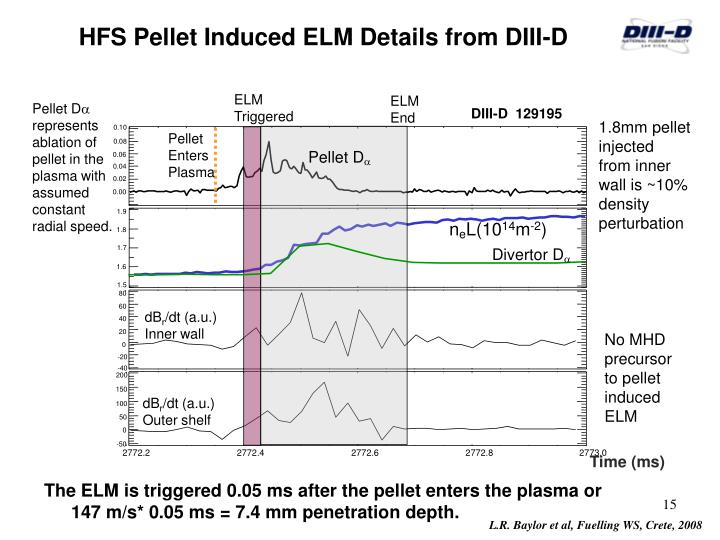 HFS Pellet Induced ELM Details from DIII-D