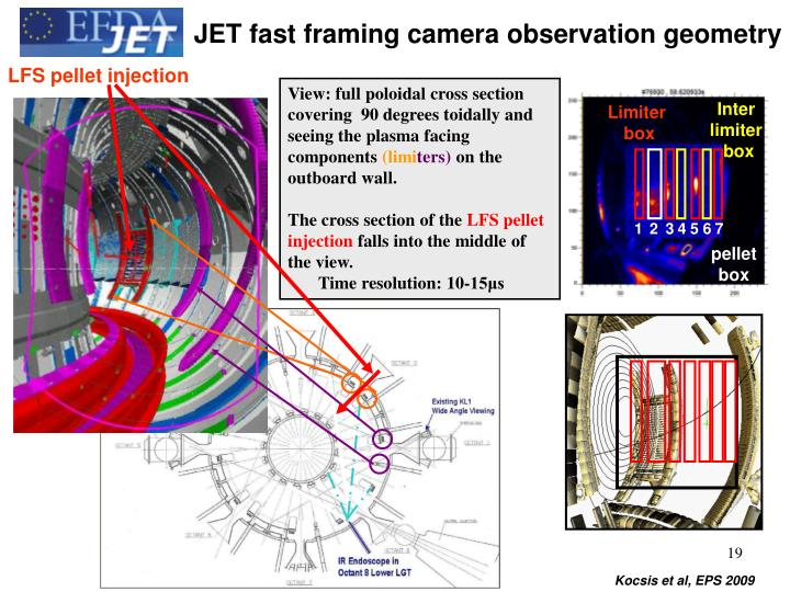 JET fast framing camera observation geometry