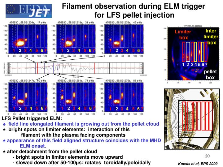 Filament observation during ELM trigger