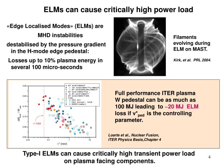 ELMs can cause critically high power load