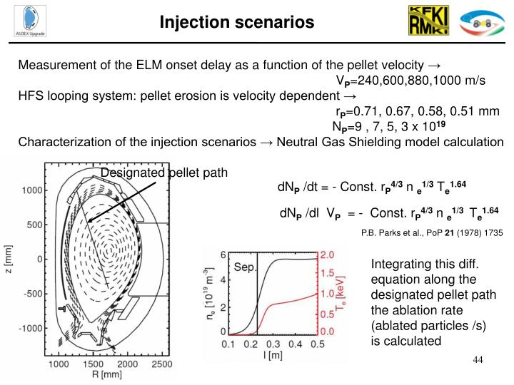 Injection scenarios