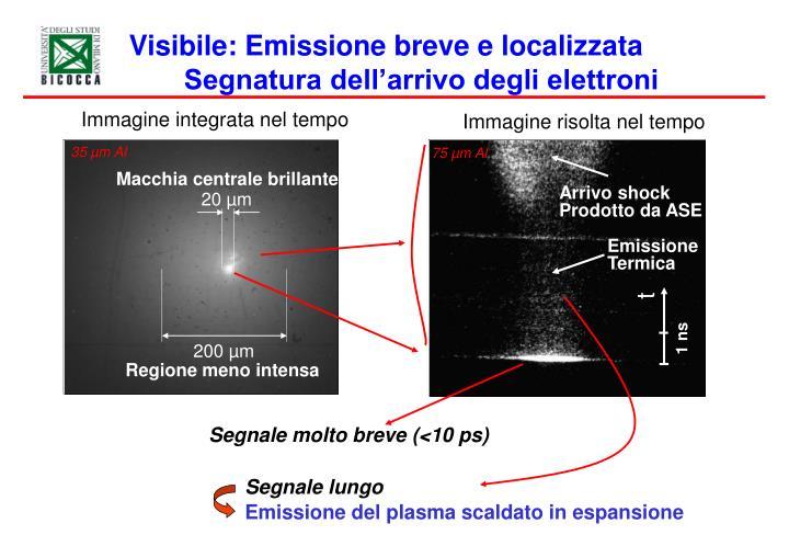 Emissione