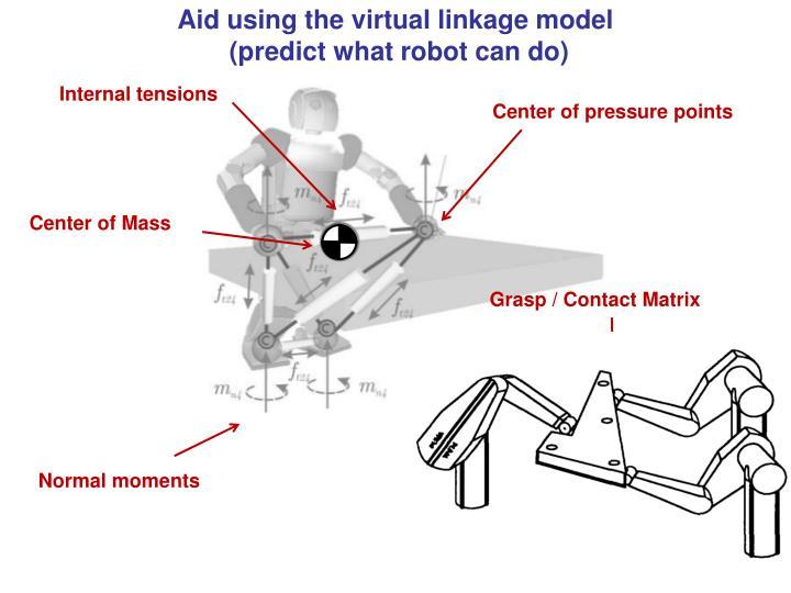 Aid using the virtual linkage model