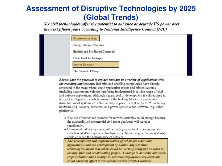 Assessment of disruptive technologies by 2025 global trends