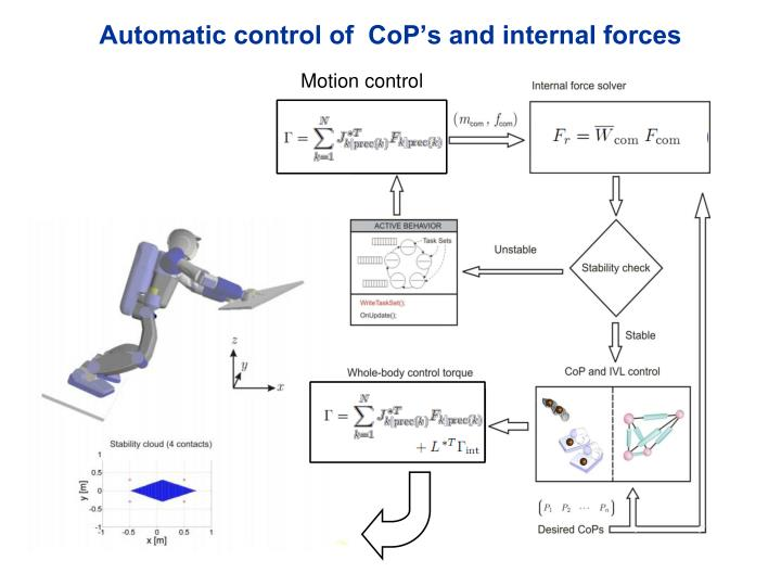 Automatic control of  CoP's and internal forces