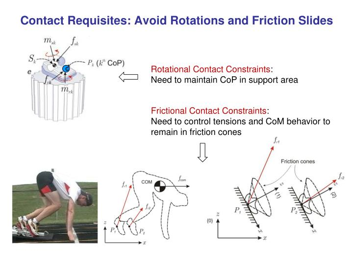 Contact Requisites: Avoid Rotations and Friction Slides