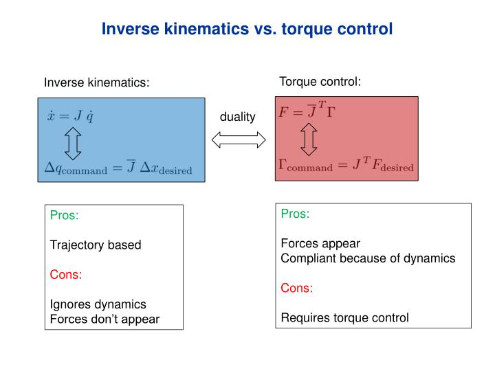 Inverse kinematics vs. torque control