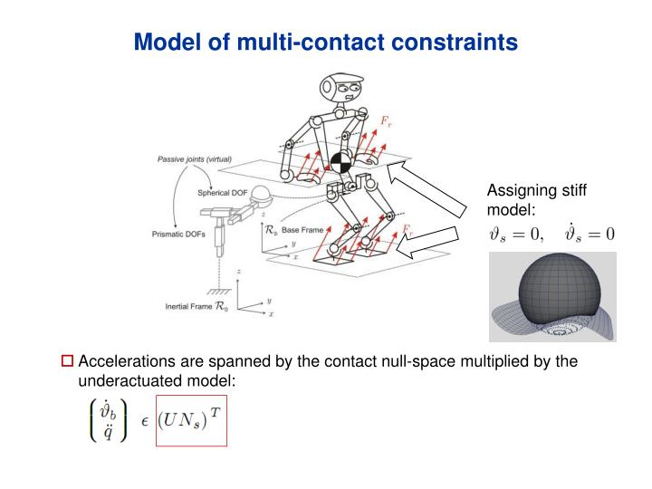 Model of multi-contact constraints