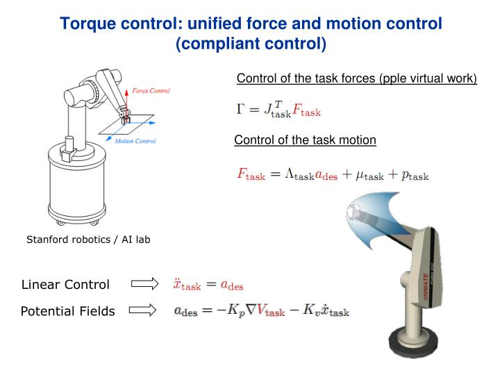 Torque control: unified force and motion control