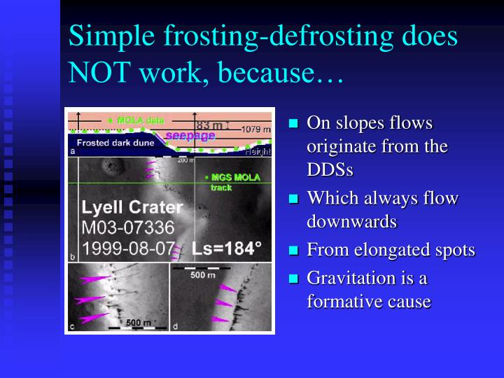 Simple frosting-defrosting does NOT work, because…