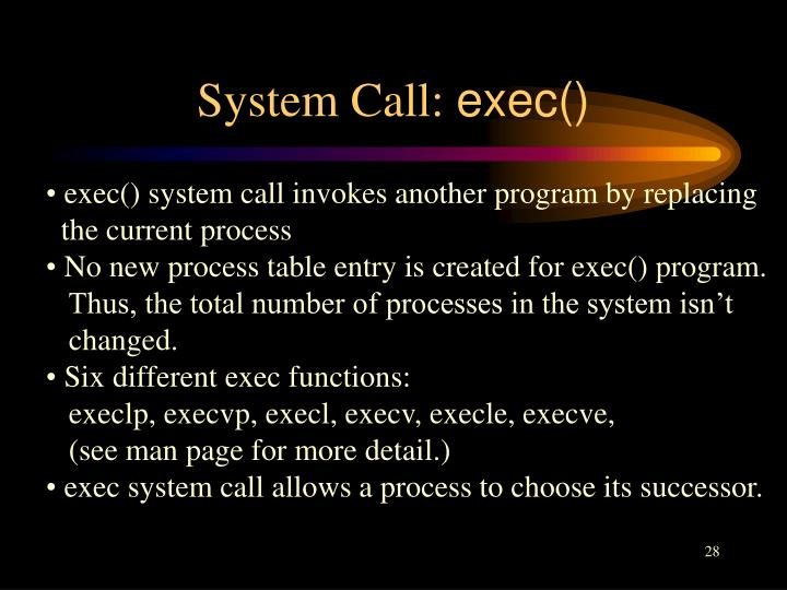 System Call: