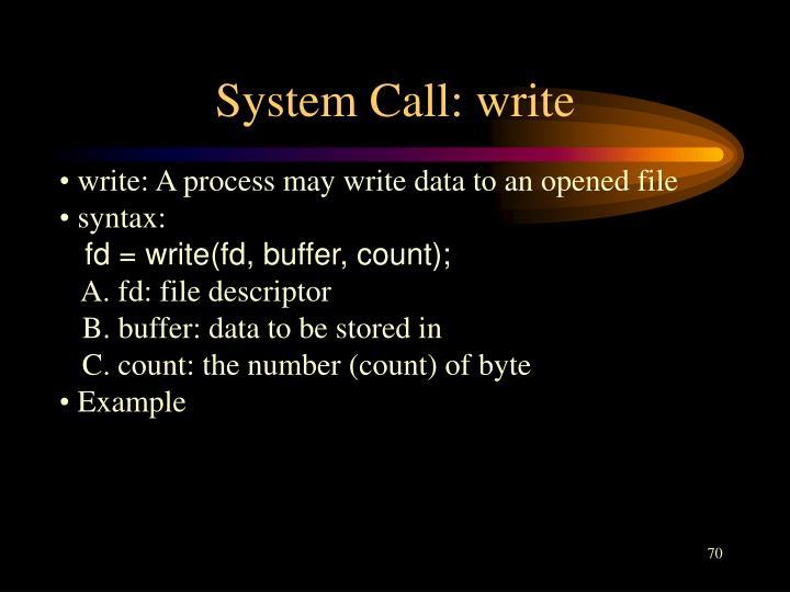 System Call: write