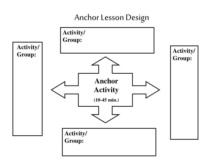 Anchor Lesson Design