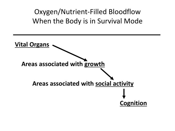 Oxygen/Nutrient-Filled Bloodflow