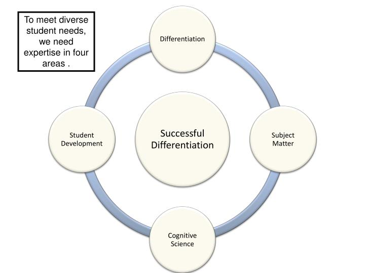 To meet diverse student needs, we need expertise in four areas .