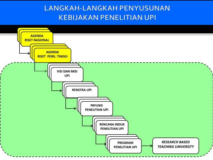Direktori Bank Indonesia   Car Release Date