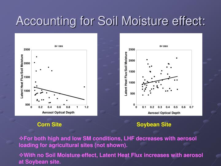 Accounting for Soil Moisture effect: