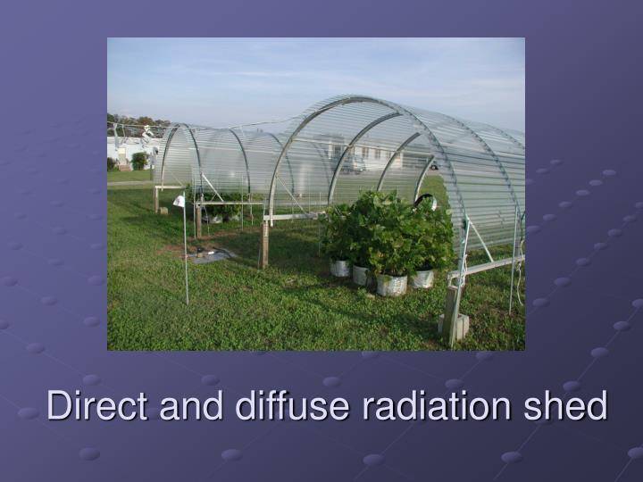 Direct and diffuse radiation shed