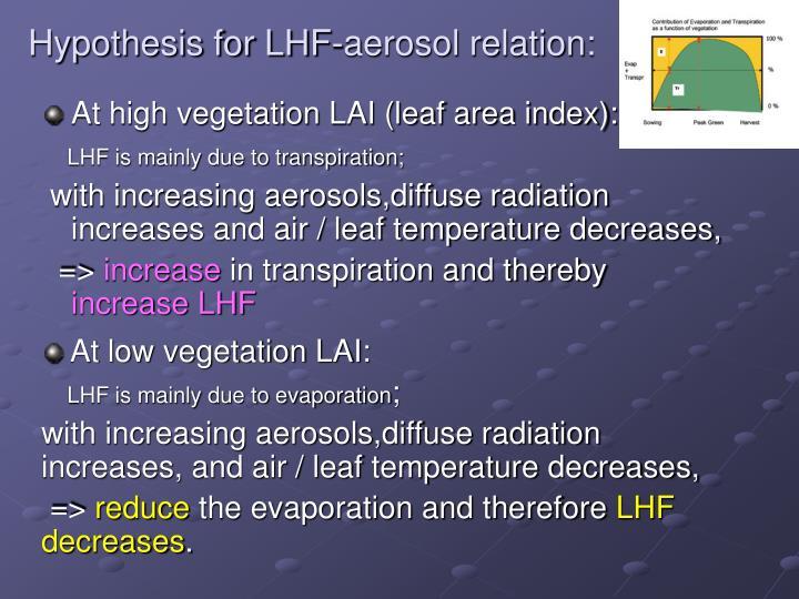 Hypothesis for LHF-aerosol relation: