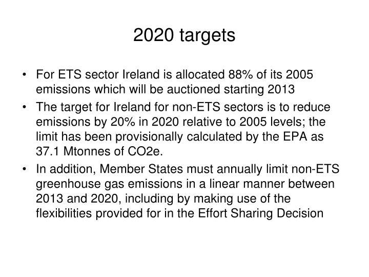 2020 targets