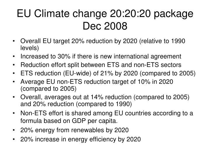 EU Climate change 20:20:20 package Dec 2008