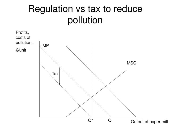 Regulation vs tax to reduce pollution