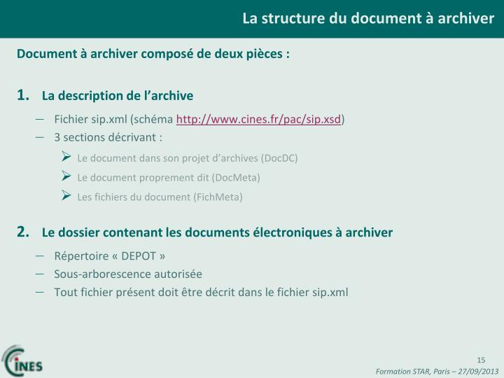 La structure du document à archiver