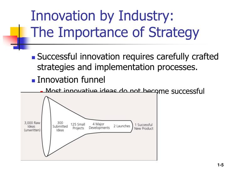 Innovation by Industry: